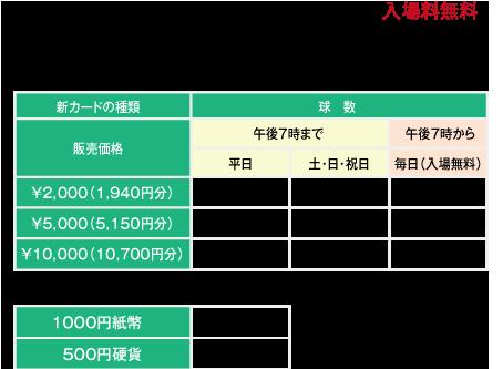 ●入場料 300円[20時以降フリータイム 入場料無料]
